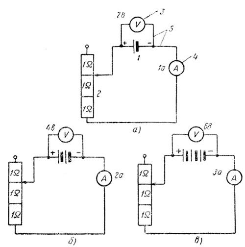 Рис. 22. Изменение тока в электрической цепи путем изменения напряжения цепи при неизменном сопротивлении