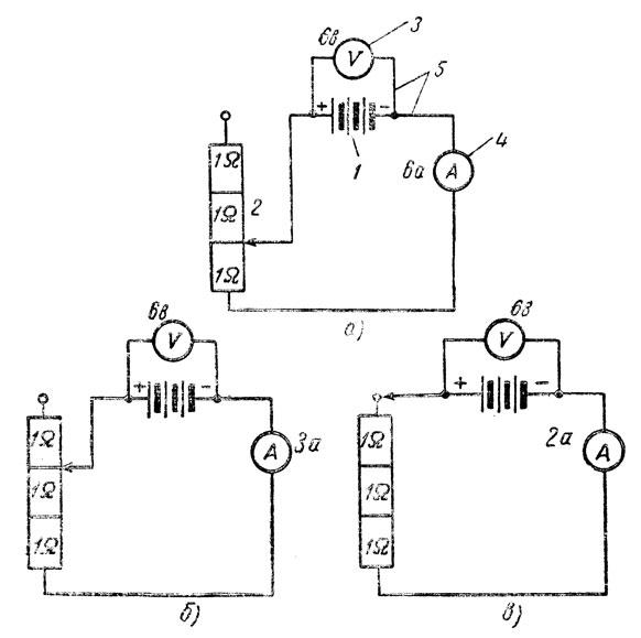 Рис. 23. Изменение тока в электрической цепи путем изменения сопротивления при неизменном напряжении