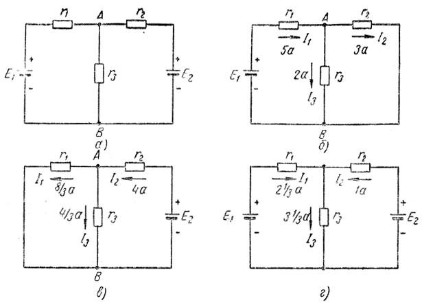 Рис. 39. Метод наложения (к примеру 32)