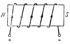 Рис. 78. Электромагнит