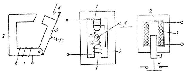 Рис. 79. Электромагнитные реле
