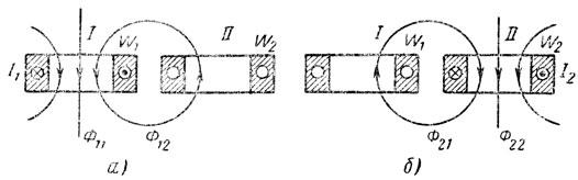 Рис. 106. Магнитосвязанные контуры