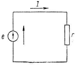 Рис. 134. Цепь, содержащая активное сопротивление