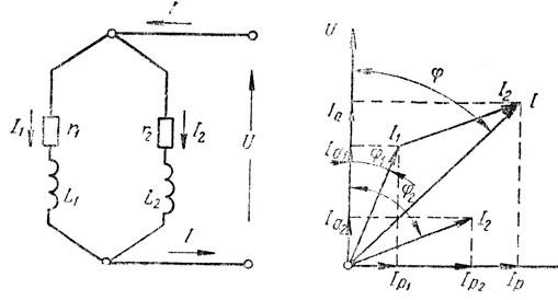 Рис. 160. Параллельное соединение ветвей r1L1 и r2L2
