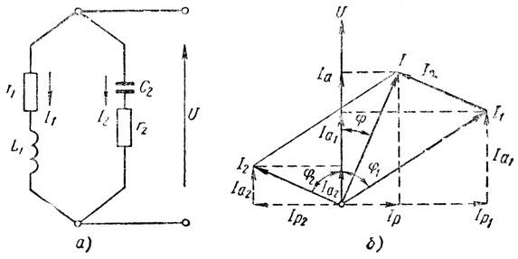 Рис. 161. Параллельное соединение ветвей L и С