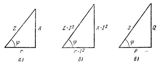 Рис. 165. Получение треугольника мощностей