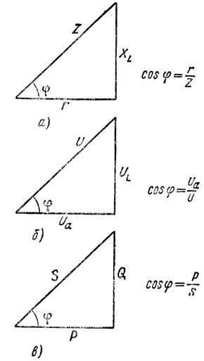 Рис. 168. Определение коэффициента мощности из треугольников сопротивлений (а), напряжений (б) и мощностей (в)
