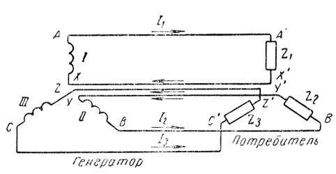 Рис. 172. Шестипроводная система трехфазного тока