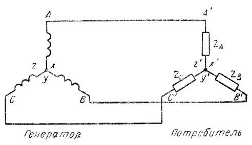 Рис. 178. Трехпроводная система трехфазного тока