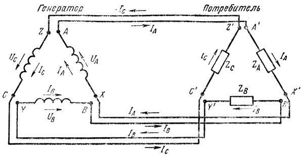 Рис. 179. Несвязанная трехфазная система