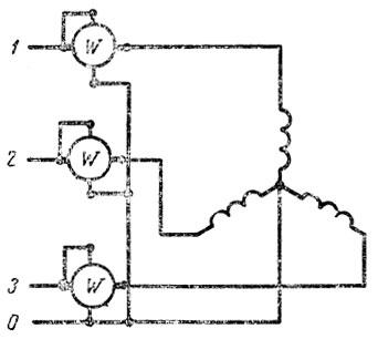 Рис. 233. Включение трех однофазных ваттметров для измерения мощности трехфазной цепи (четырехпроводная система)