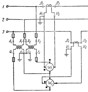 Измерение мощности по схеме
