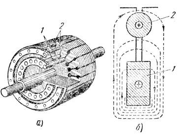Рис. 257. Двуклеточный ротор: а - общий вид ротора с частичным разрезом, б - разрез паза; 1 - нижняя рабочая клетка, 2 - верхняя пусковая клетка