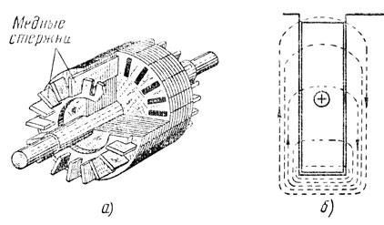 Рис. 260. Ротор с глубоким пазом: а - общий вид с частичным разрезом, б - разрез паза