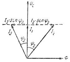 Рис. 286. Векторная диаграмма синхронного двигателя при М = const и Iр = var