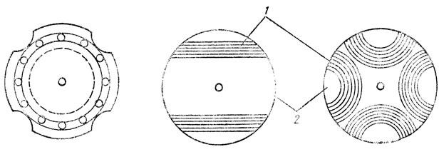 Рис. 289. Различные конструкции роторов синхронных реактивных двигателей: 1 - сталь, 2 - алюминий