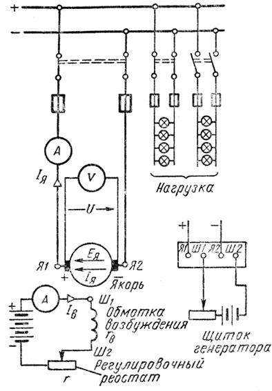 Рис. 303. Схема генератора с независимым возбуждением