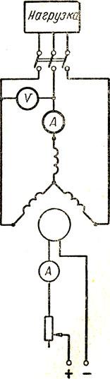 Рис. 278. Схема снятия характеристик синхронного генератора