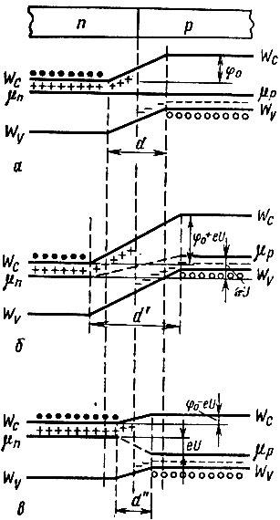 Рис. 67